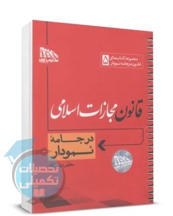 قانون مجازات اسلامی در جامه نمودار انتشارات مکتوب آخر